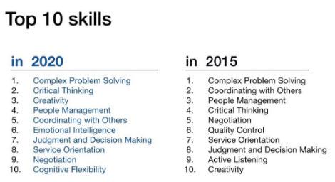 "<img src=""top10.jpg"" alt=""Top 10 2020 Skill sets"" />"